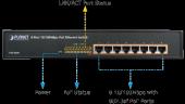 Fsd 808p 8 Port 10 100 Ethernet Swıtcs Wits 802.3af Poe İnjector