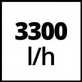 Einhell GC AW 6333 Otomatik Hidrofor-4