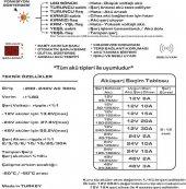 ALPA 12Volt 30Amper Mikroişlemci Kontrollü Akü Şarj Cihazı-2