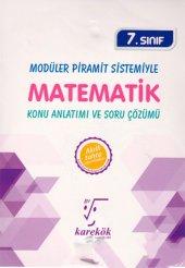 Karekök 7. Sınıf Matematik Mps Konu Anlatımı Ve Soru Çözümü Yeni
