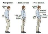 Dik Duruş Korsesi Dik Durmayı Sağlayan Korse Posturex Bel Sırt Korse Kamburluk Önleyici Posturex-7