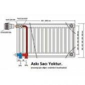 Panel radyator 500x800  Demirdokum 33 htv pkkp kompakt ventilli -3
