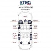Mercedes Benz C Serisi STEG Italy Sound System FULL PAKET-3