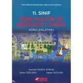 11.sınıf Türk Kültür Ve Medeniyet Tarihi Konu Anlatımlı Esen Yayı