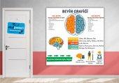 Beyin Grafiği