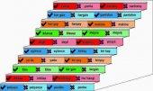 Türkçe Yazım Kuralları Merdiven Giydirme-1