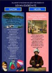 Divan Edebiyatı-Edebiyat Okul ve Sınıf Posterleri-2
