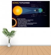 Güneş Tutulması Posteri Ebat 150x200 Cm
