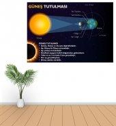 Güneş Tutulması Posteri Ebat 100x140 Cm