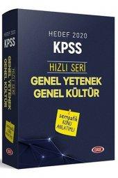Data Kpss Genel Kültür Genel Yetenek Konu...