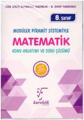 Karekök 8.Sınıf Matematik MPS Konu Anlatımı ve Soru Çözümü
