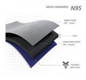 N95 - FFP3 Özellikli Kumaş Sıvı Geçirmez Yıkanabilir Yüz Maske-4