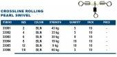 Okuma Crossline Rolling Pearl Swivel 5 Adet