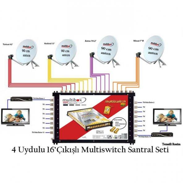 4 Uydulu 16 Çıkışlı Multiswitch Santral Seti
