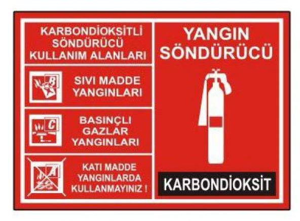 Yangın Söndürücü Levha - Karbondioksit söndürücü kullanım alanları
