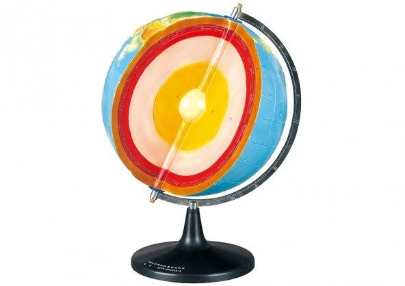 Dünya iç yapısı modeli
