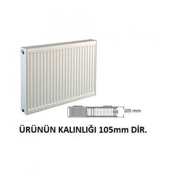Panel radyator 500x800  Demirdokum 33 htv pkkp kompakt ventilli