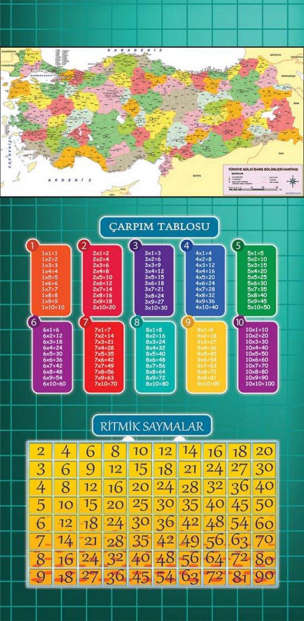 ÇARPIM TABLOSU, TÜRKİYE HARİTASI KAPI GİYDİRME-44