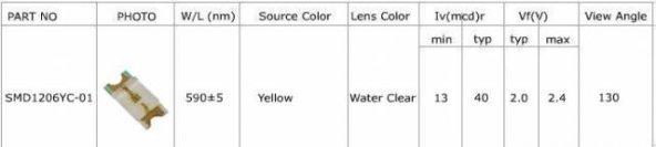 SMD 1206 Sarı Led (100adet)