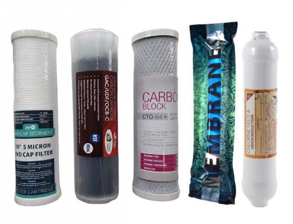 İhlas Su Arıtma Cihazı Filtresi - İhlas 5 li Filtre Seti Ekonomik