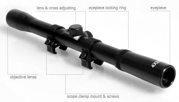 TR-Nikula 4x20 Full Çelik Silah / Tüfek Dürbünü