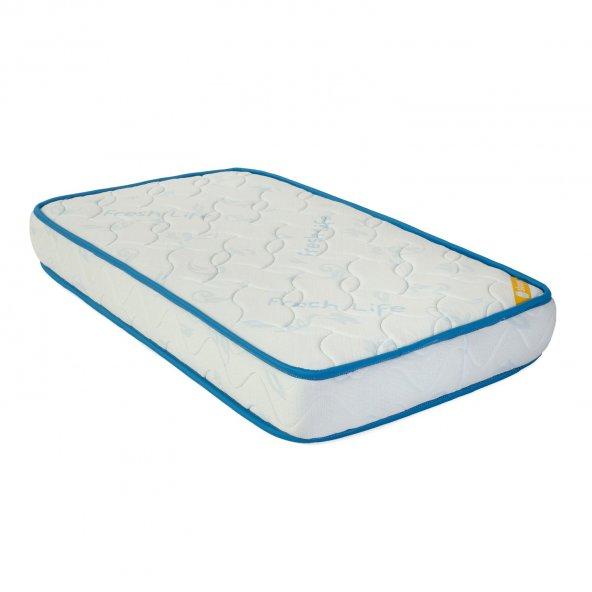 Sluupy Blue Fresh Ortopedik Yaylı Bebek Yatağı 70x110